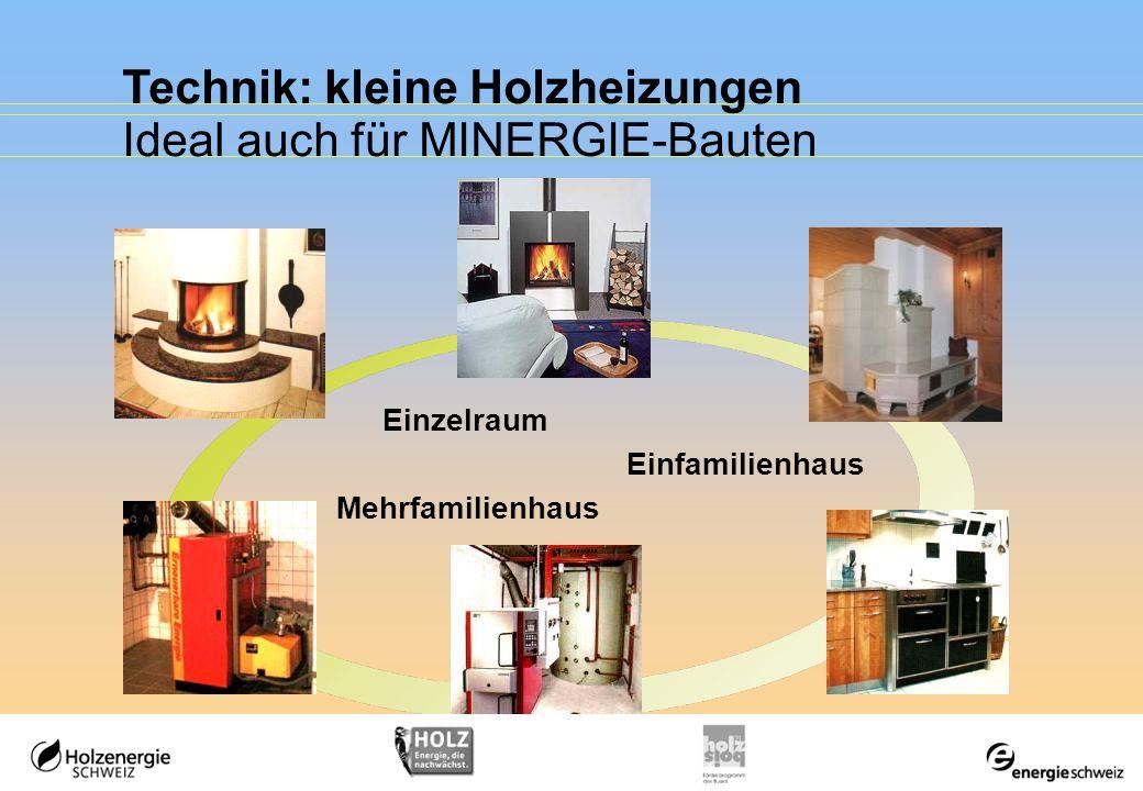 Technik: kleine Holzheizungen Ideal auch für MINERGIE-Bauten Einzelraum Einfamilienhaus Mehrfamilienhaus