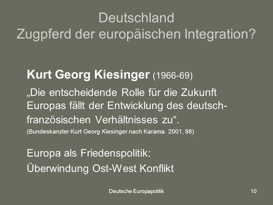 Deutsche Europapolitik10 Deutschland Zugpferd der europäischen Integration.