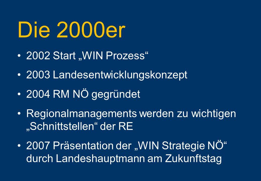 """Die 2000er 2002 Start """"WIN Prozess 2003 Landesentwicklungskonzept 2004 RM NÖ gegründet Regionalmanagements werden zu wichtigen """"Schnittstellen der RE 2007 Präsentation der """"WIN Strategie NÖ durch Landeshauptmann am Zukunftstag"""