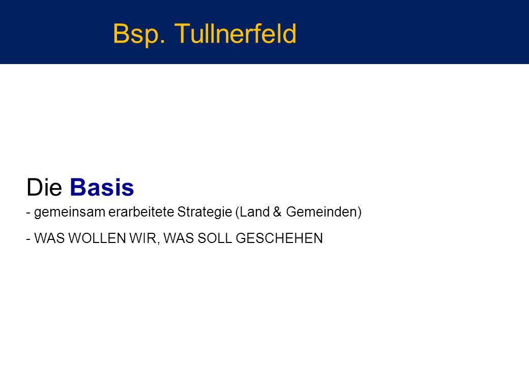 Bsp. Tullnerfeld Die Basis - gemeinsam erarbeitete Strategie (Land & Gemeinden) - WAS WOLLEN WIR, WAS SOLL GESCHEHEN