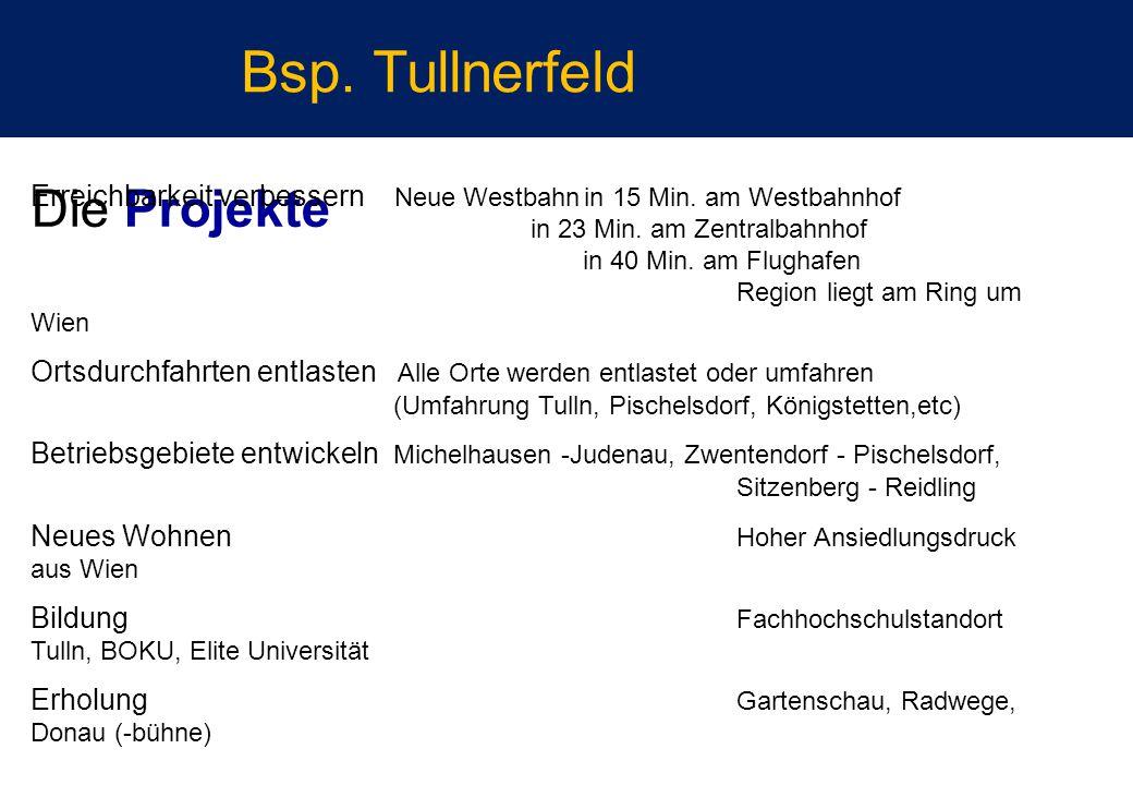 Bsp.Tullnerfeld Die Projekte Erreichbarkeit verbessern Neue Westbahn in 15 Min.