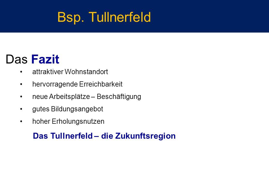 Bsp. Tullnerfeld Das Fazit attraktiver Wohnstandort hervorragende Erreichbarkeit neue Arbeitsplätze – Beschäftigung gutes Bildungsangebot hoher Erholu