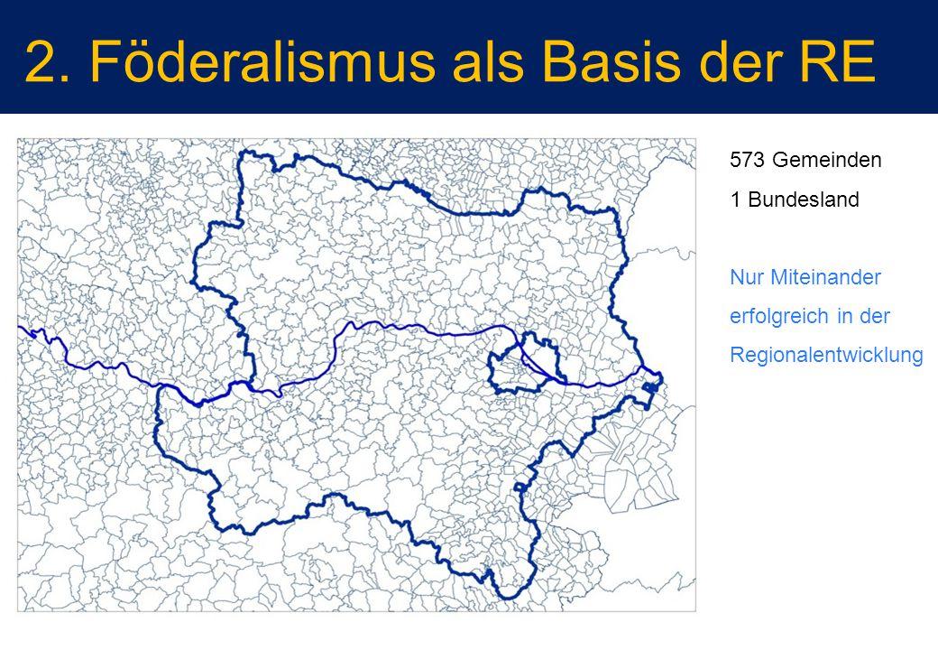 573 Gemeinden 1 Bundesland Nur Miteinander erfolgreich in der Regionalentwicklung 2.