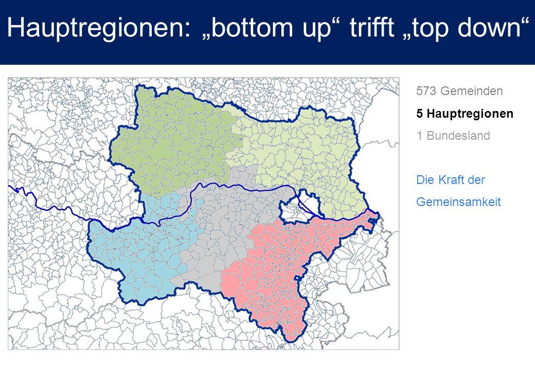 """Hauptregionen: """"bottom up trifft """"top down 573 Gemeinden 5 Hauptregionen 1 Bundesland Die Kraft der Gemeinsamkeit"""