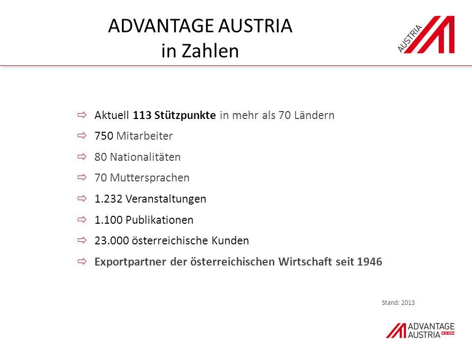 ADVANTAGE AUSTRIA in Zahlen  Aktuell 113 Stützpunkte in mehr als 70 Ländern  750 Mitarbeiter  80 Nationalitäten  70 Muttersprachen  1.232 Veranstaltungen  1.100 Publikationen  23.000 österreichische Kunden  Exportpartner der österreichischen Wirtschaft seit 1946 Stand: 2013
