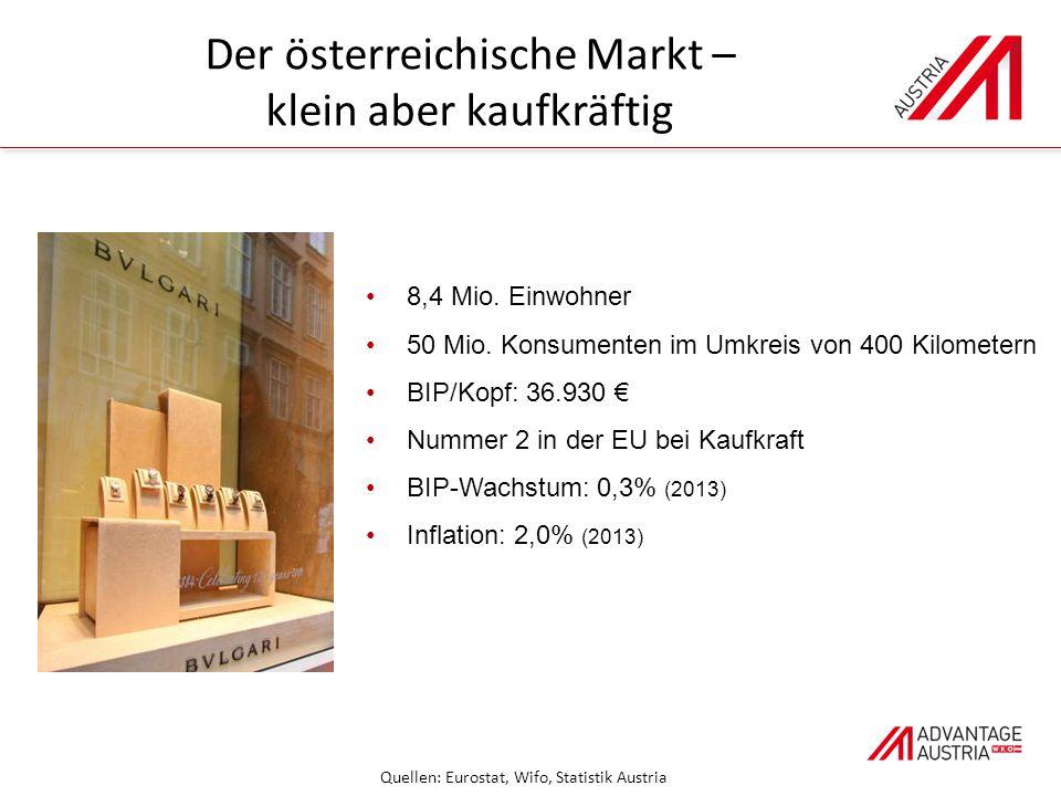 Der österreichische Markt – klein aber kaufkräftig 8,4 Mio.