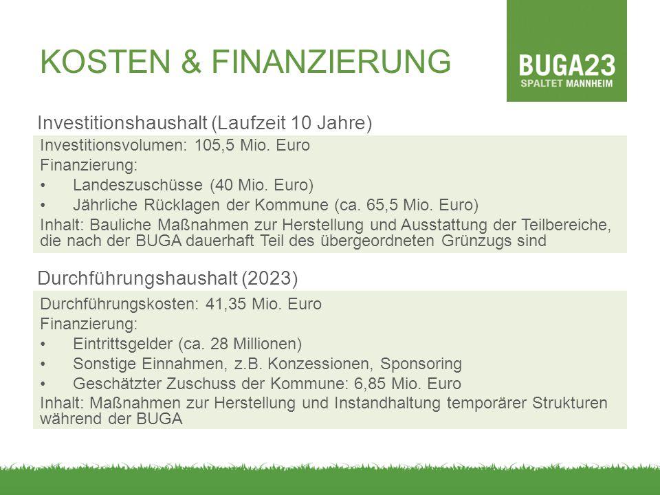 Investitionsvolumen: 105,5 Mio. Euro Finanzierung: Landeszuschüsse (40 Mio. Euro) Jährliche Rücklagen der Kommune (ca. 65,5 Mio. Euro) Inhalt: Baulich