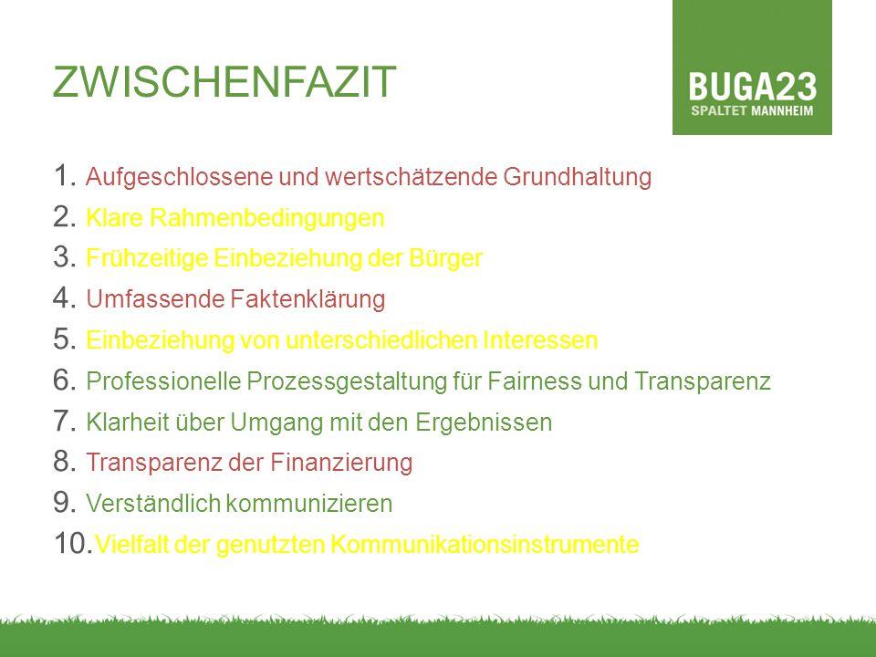 ZWISCHENFAZIT 1.Aufgeschlossene und wertschätzende Grundhaltung 2.