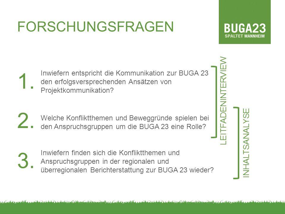 FORSCHUNGSFRAGEN Inwiefern entspricht die Kommunikation zur BUGA 23 den erfolgsversprechenden Ansätzen von Projektkommunikation? Welche Konfliktthemen