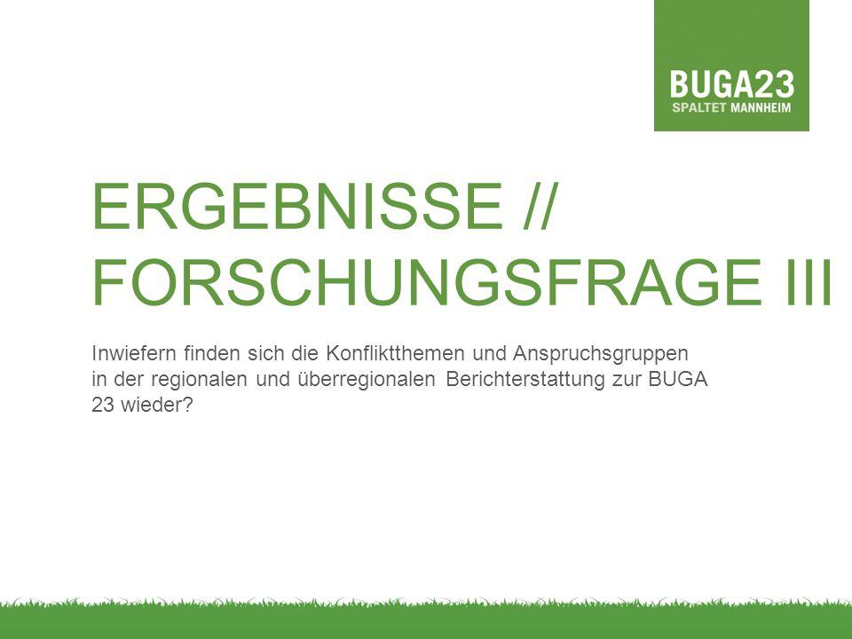 ERGEBNISSE // FORSCHUNGSFRAGE III Inwiefern finden sich die Konfliktthemen und Anspruchsgruppen in der regionalen und überregionalen Berichterstattung