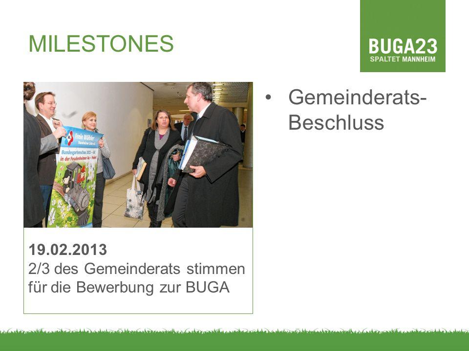 MILESTONES Gemeinderats- Beschluss 19.02.2013 2/3 des Gemeinderats stimmen für die Bewerbung zur BUGA