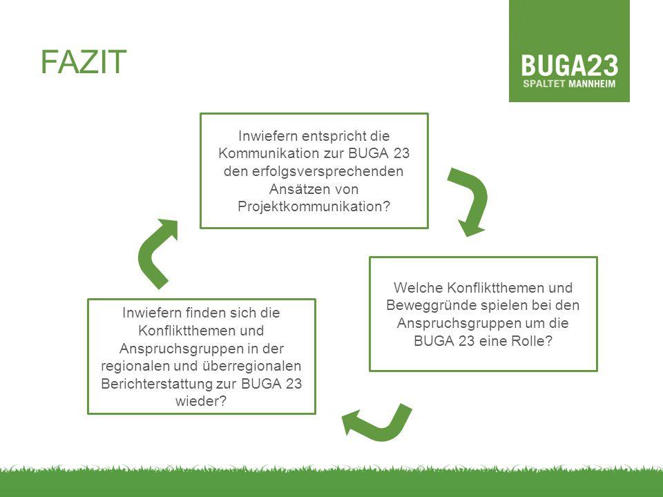 Inwiefern entspricht die Kommunikation zur BUGA 23 den erfolgsversprechenden Ansätzen von Projektkommunikation? Welche Konfliktthemen und Beweggründe
