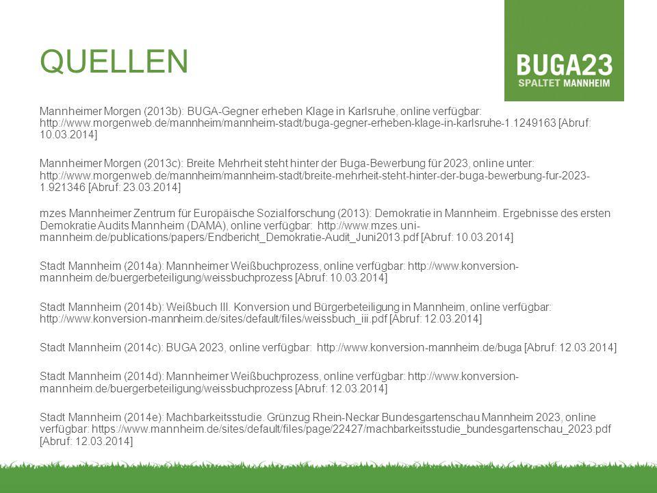QUELLEN Mannheimer Morgen (2013b): BUGA-Gegner erheben Klage in Karlsruhe, online verfügbar: http://www.morgenweb.de/mannheim/mannheim-stadt/buga-gegner-erheben-klage-in-karlsruhe-1.1249163 [Abruf: 10.03.2014] Mannheimer Morgen (2013c): Breite Mehrheit steht hinter der Buga-Bewerbung für 2023, online unter: http://www.morgenweb.de/mannheim/mannheim-stadt/breite-mehrheit-steht-hinter-der-buga-bewerbung-fur-2023- 1.921346 [Abruf: 23.03.2014] mzes Mannheimer Zentrum für Europäische Sozialforschung (2013): Demokratie in Mannheim.