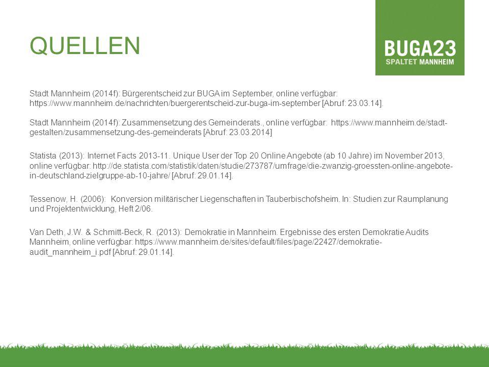 QUELLEN Stadt Mannheim (2014f): Bürgerentscheid zur BUGA im September, online verfügbar: https://www.mannheim.de/nachrichten/buergerentscheid-zur-buga-im-september [Abruf: 23.03.14].