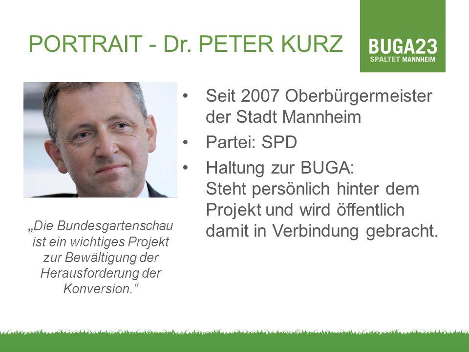PORTRAIT - Dr. PETER KURZ Seit 2007 Oberbürgermeister der Stadt Mannheim Partei: SPD Haltung zur BUGA: Steht persönlich hinter dem Projekt und wird öf