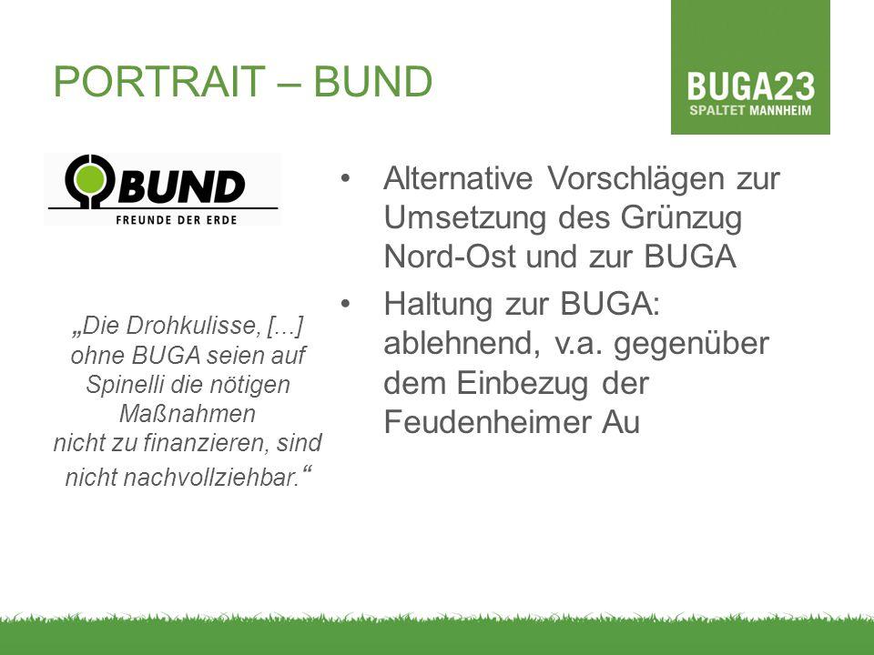 PORTRAIT – BUND Alternative Vorschlägen zur Umsetzung des Grünzug Nord-Ost und zur BUGA Haltung zur BUGA: ablehnend, v.a.