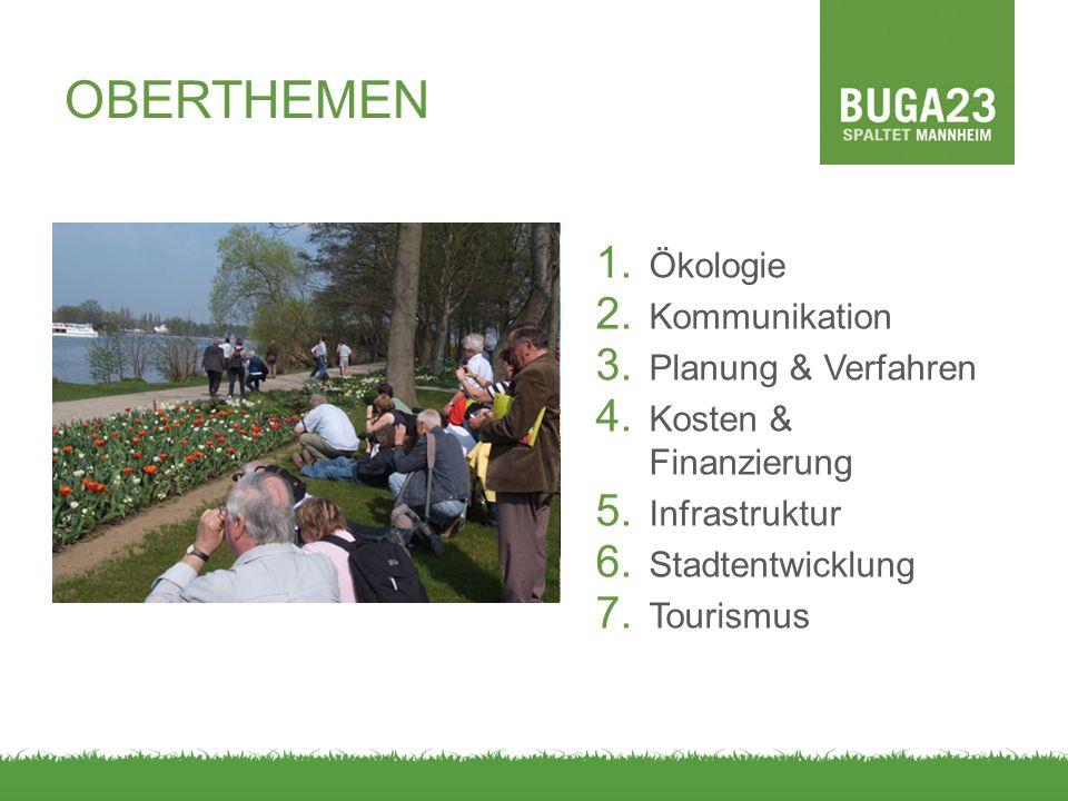 OBERTHEMEN 1. Ökologie 2. Kommunikation 3. Planung & Verfahren 4. Kosten & Finanzierung 5. Infrastruktur 6. Stadtentwicklung 7. Tourismus