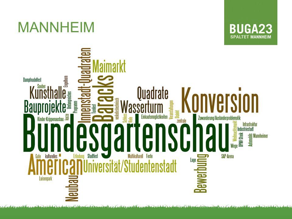 AGENDA 1.Konversion & BUGA 2. Akteure & Themen 3.