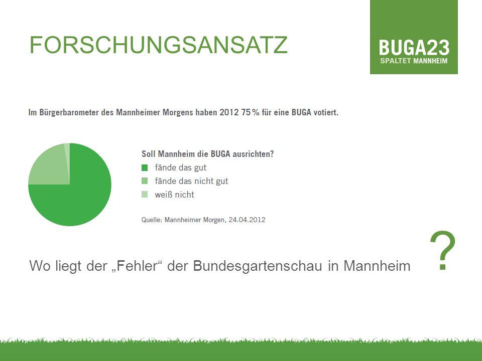 """FORSCHUNGSANSATZ ? Wo liegt der """"Fehler der Bundesgartenschau in Mannheim"""