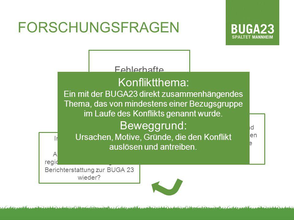 FORSCHUNGSFRAGEN Fehlerhafte Kommunikation? Welche Konfliktthemen und Beweggründe spielen bei den Anspruchsgruppen um die BUGA 23 eine Rolle? Inwiefer