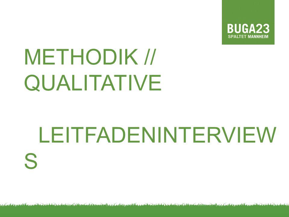 METHODIK // QUALITATIVE LEITFADENINTERVIEW S