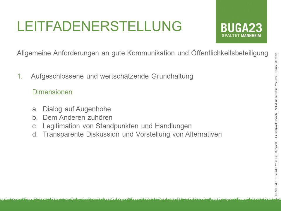 Allgemeine Anforderungen an gute Kommunikation und Öffentlichkeitsbeteiligung 1.Aufgeschlossene und wertschätzende Grundhaltung Brettschneider, F., Sc