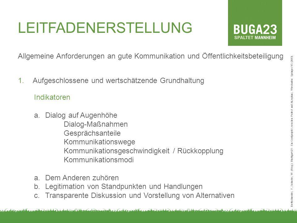 Allgemeine Anforderungen an gute Kommunikation und Öffentlichkeitsbeteiligung 1.Aufgeschlossene und wertschätzende Grundhaltung Brettschneider, F., Schuster, W.