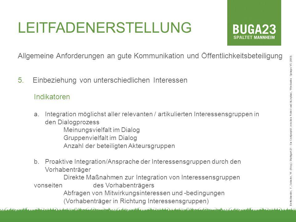 Allgemeine Anforderungen an gute Kommunikation und Öffentlichkeitsbeteiligung 5.Einbeziehung von unterschiedlichen Interessen Brettschneider, F., Schuster, W.