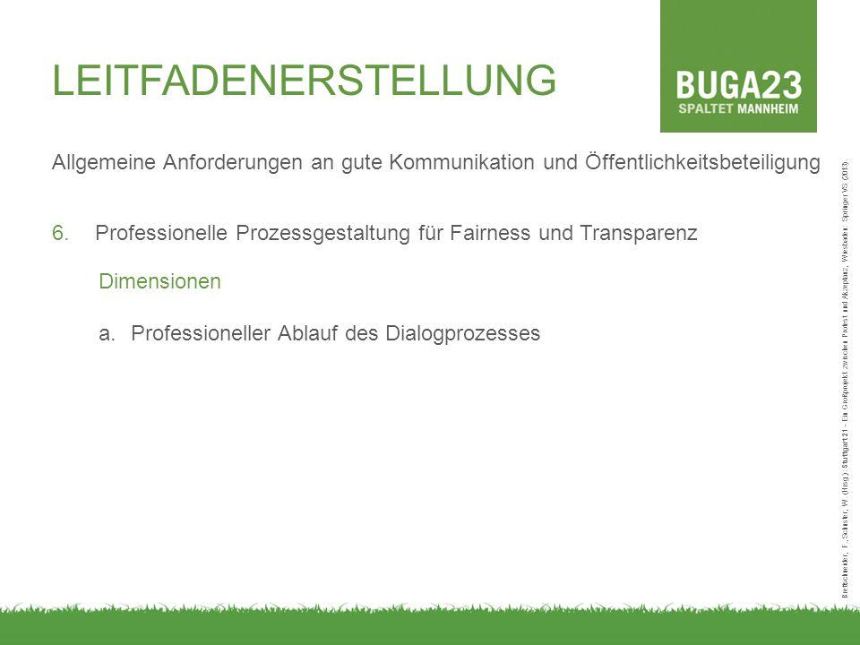 Allgemeine Anforderungen an gute Kommunikation und Öffentlichkeitsbeteiligung Brettschneider, F., Schuster, W.