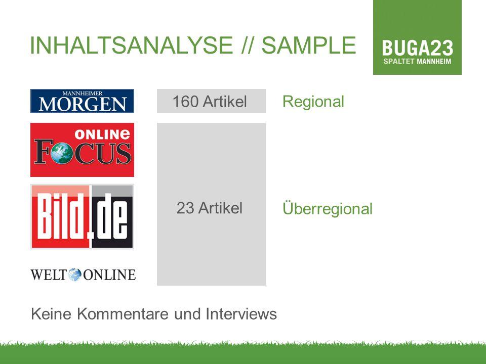 INHALTSANALYSE // SAMPLE 23 Artikel 160 Artikel Regional Überregional Keine Kommentare und Interviews