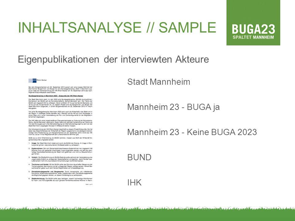 INHALTSANALYSE // SAMPLE Eigenpublikationen der interviewten Akteure Stadt Mannheim Mannheim 23 - BUGA ja Mannheim 23 - Keine BUGA 2023 BUND IHK