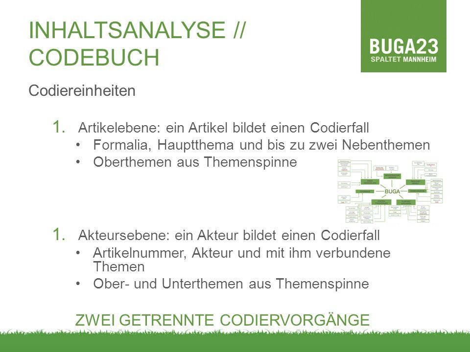 INHALTSANALYSE // CODEBUCH Codiereinheiten 1.