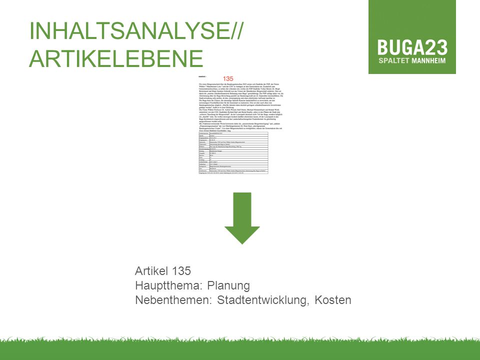 INHALTSANALYSE// ARTIKELEBENE Artikel 135 Hauptthema: Planung Nebenthemen: Stadtentwicklung, Kosten