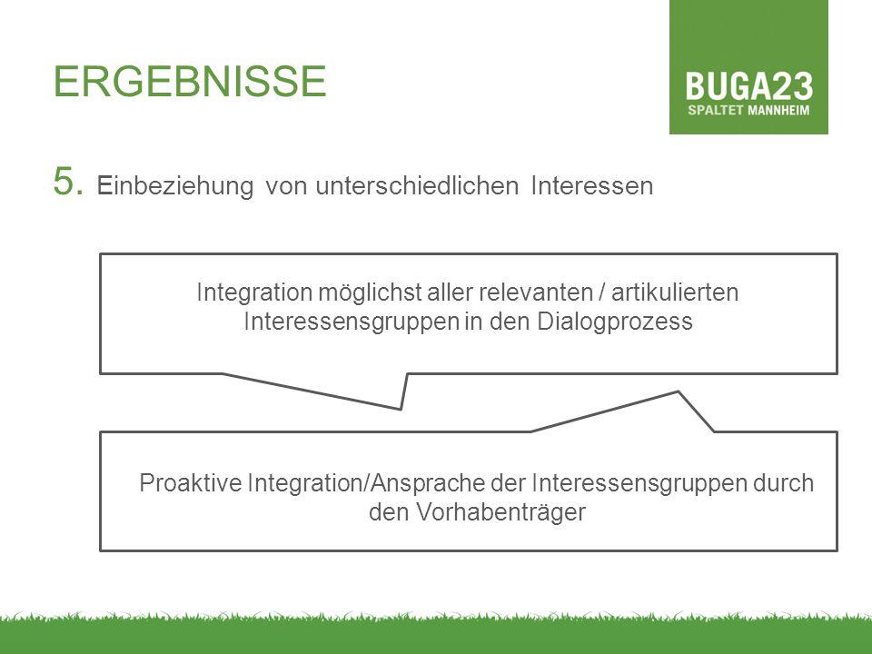 ERGEBNISSE 5. Einbeziehung von unterschiedlichen Interessen Integration möglichst aller relevanten / artikulierten Interessensgruppen in den Dialogpro