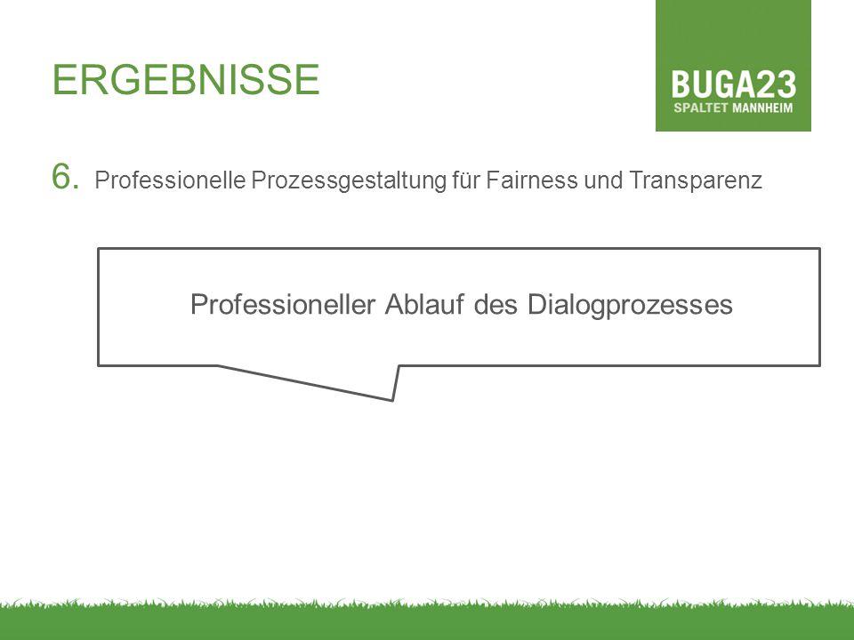 ERGEBNISSE 6. Professionelle Prozessgestaltung für Fairness und Transparenz Professioneller Ablauf des Dialogprozesses