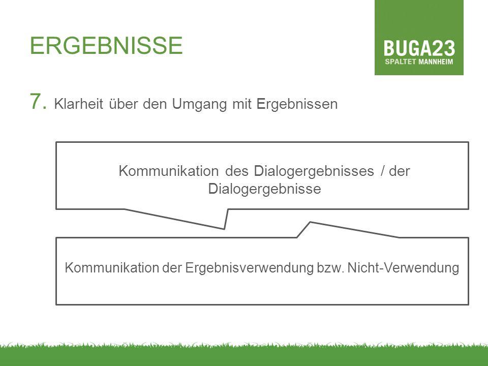 ERGEBNISSE 7. Klarheit über den Umgang mit Ergebnissen Kommunikation des Dialogergebnisses / der Dialogergebnisse Kommunikation der Ergebnisverwendung