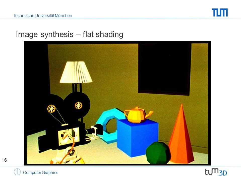 Technische Universität München Computer Graphics Image synthesis – flat shading 16