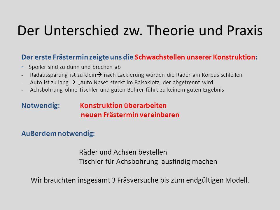 Der Unterschied zw. Theorie und Praxis Der erste Frästermin zeigte uns die Schwachstellen unserer Konstruktion: - Spoiler sind zu dünn und brechen ab