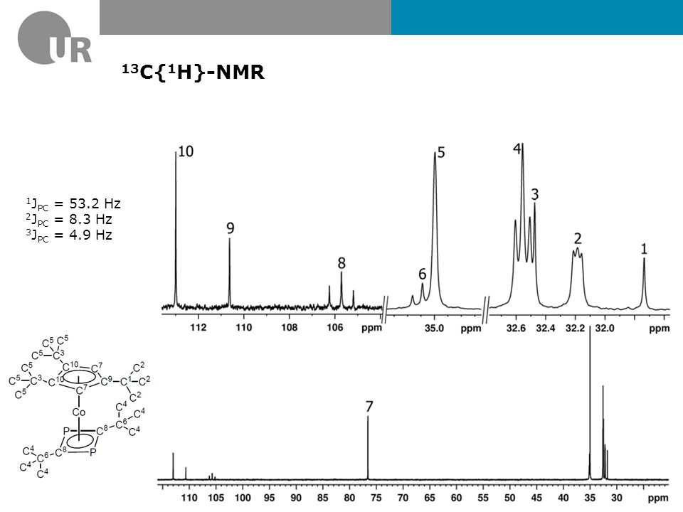 13 C{ 1 H}-NMR 1 J PC = 53.2 Hz 2 J PC = 8.3 Hz 3 J PC = 4.9 Hz