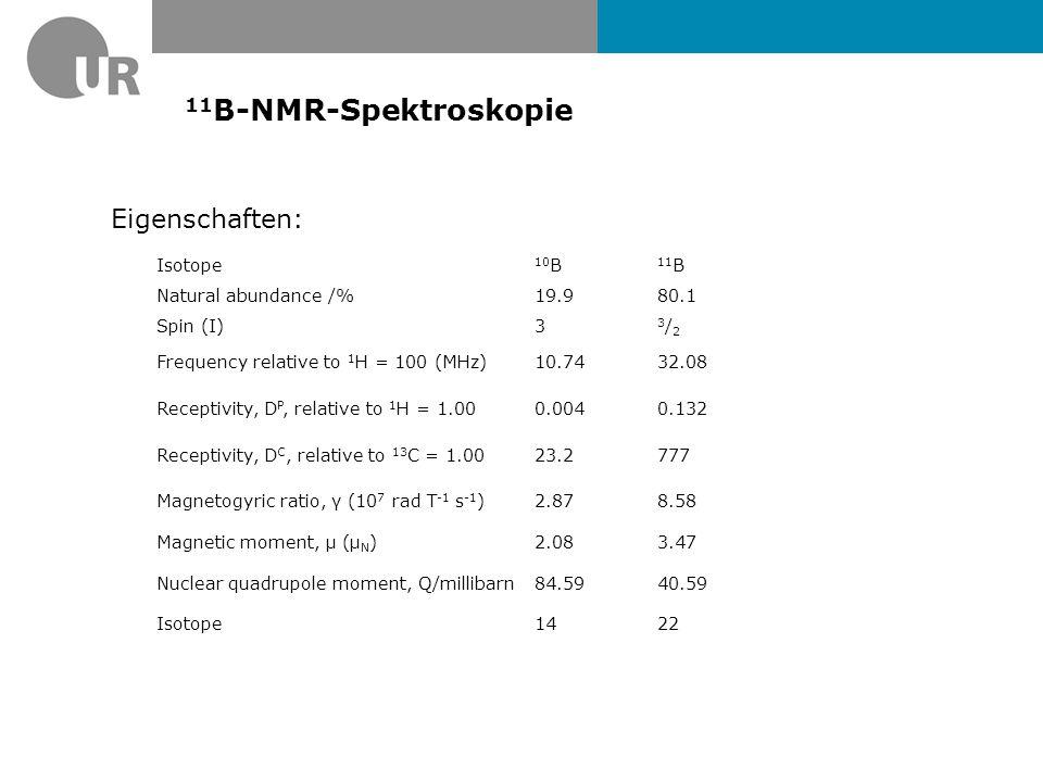 "Störende Effekte in 11 B-NMR-Spektroskopie 31 B{ 1 H}-NMR 'Glas-Absorbtion' ""Glashügel"