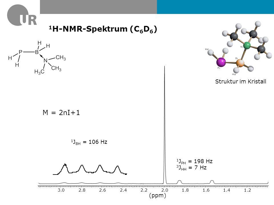 31 P{ 1 H}-NMR-Spektrum (C 6 D 6 ) -215.2-215.4-215.6-215.8 (ppm) -219.0-218.0-217.0-216.0-215.0-214.0-213.0 1 J PB = 31 Hz