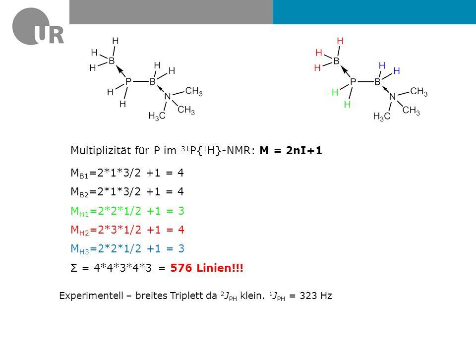 NMR-Spektroskopie von Metallkernen  Die chemische Verschiebung: σ = σ dia + σ para  Diamagnetischer Abschirmungsterm σ dia nur für 1 H (sphärische Ladungsverteilung)  Generell die paramagnetischer Abschirmungsterm σ para ist entgegengesetzt zu σ dia (d-Orbitale)  Extrem große σ -Bereiche für Metallkerne  Einflüsse auf σ para : Elektronendichte am Kern Bindungsordnungen Differenz HOMO-LUMO