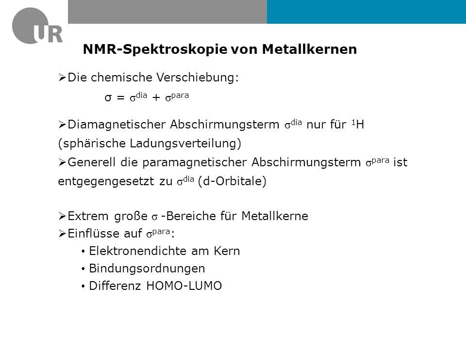 1 H-NMR  Unvollständige Integration durch zu schnellen Puls (2 sec bei 400 MHz)  Gilt allgemein für M-H, M-CH 3, die zu langsam relaxieren (idealer Pulsdelay: 60 sec)