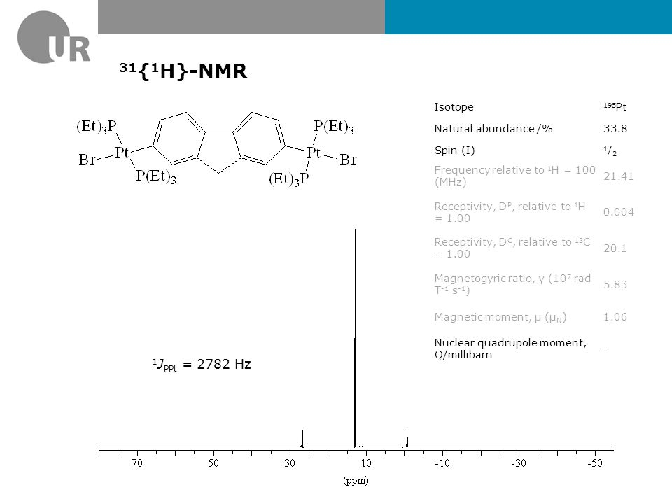31 { 1 H}-NMR Isotope 195 Pt Natural abundance /%33.8 Spin (I) 1/21/2 Frequency relative to 1 H = 100 (MHz) 21.41 Receptivity, D P, relative to 1 H =