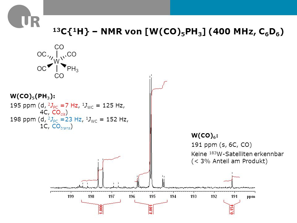 13 C{ 1 H} – NMR von [W(CO) 5 PH 3 ] (400 MHz, C 6 D 6 ) W(CO) 5 (PH 3 ): 195 ppm (d, 2 J PC =7 Hz, 1 J WC = 125 Hz, 4C, CO cis ) 198 ppm (d, 2 J PC =
