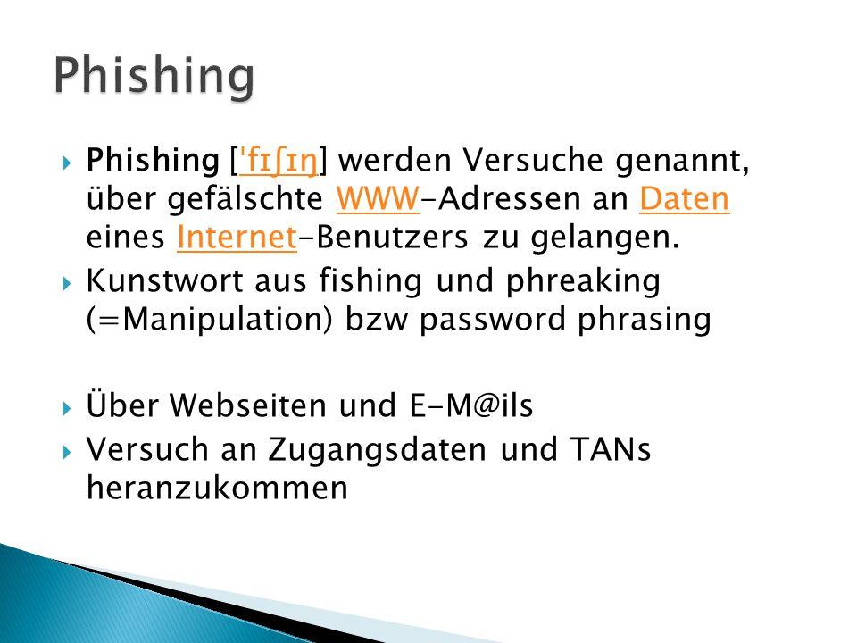  Phishing [ˈfɪʃɪŋ] werden Versuche genannt, über gefälschte WWW-Adressen an Daten eines Internet-Benutzers zu gelangen.ˈfɪʃɪŋWWWDatenInternet  Kunstwort aus fishing und phreaking (=Manipulation) bzw password phrasing  Über Webseiten und E-M@ils  Versuch an Zugangsdaten und TANs heranzukommen