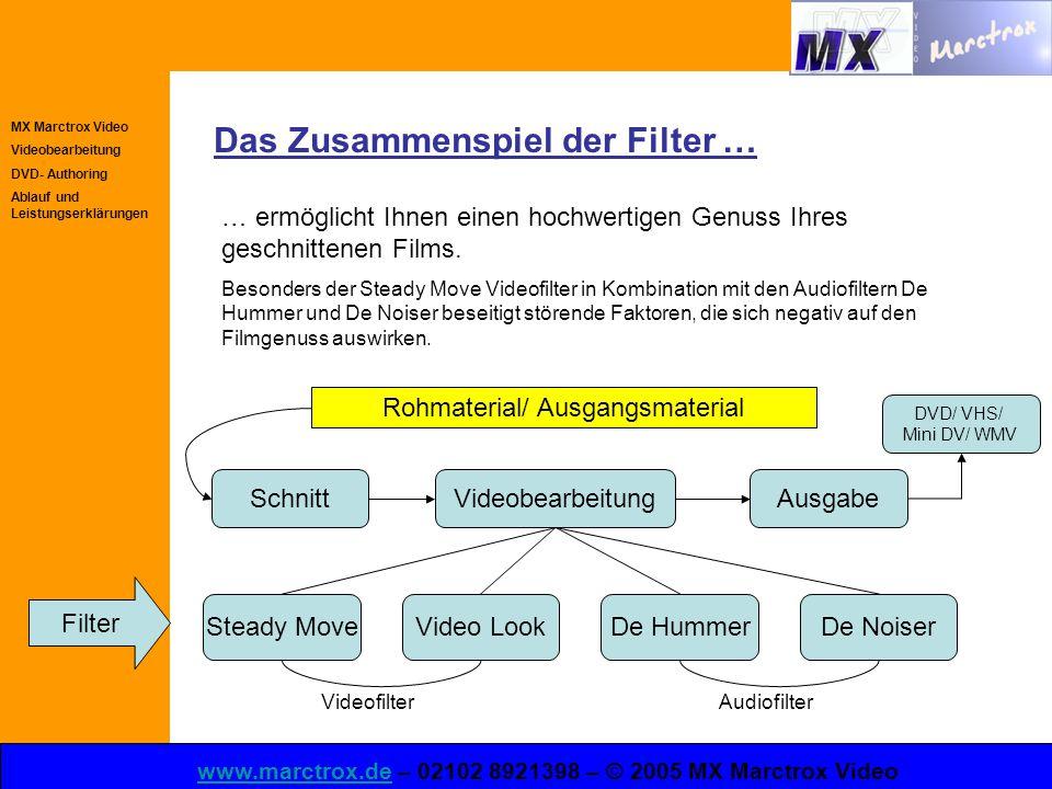 MX Marctrox Video Videobearbeitung DVD- Authoring Ablauf und Leistungserklärungen www.marctrox.dewww.marctrox.de – 02102 8921398 – © 2005 MX Marctrox Video Das Zusammenspiel der Filter … … ermöglicht Ihnen einen hochwertigen Genuss Ihres geschnittenen Films.
