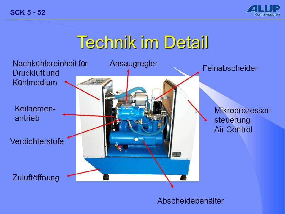 SCK 5 - 52 Technik im Detail Ansaugregler Mikroprozessor- steuerung Air Control Feinabscheider Abscheidebehälter Nachkühlereinheit für Druckluft und K