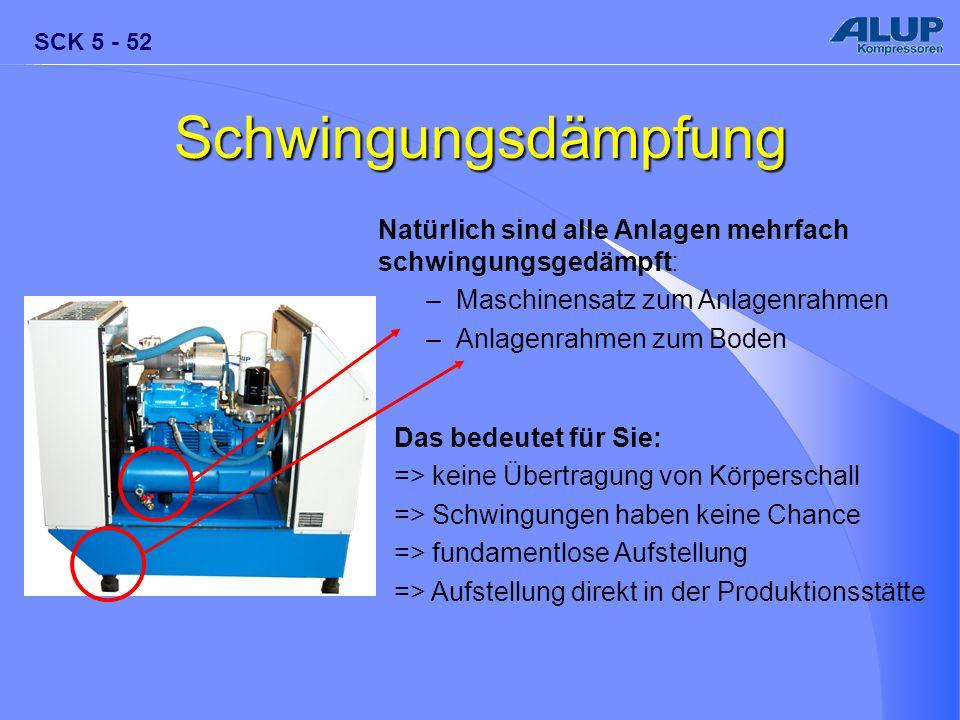 SCK 5 - 52 Schwingungsdämpfung Natürlich sind alle Anlagen mehrfach schwingungsgedämpft: –Maschinensatz zum Anlagenrahmen –Anlagenrahmen zum Boden Das