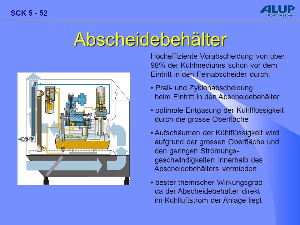SCK 5 - 52 Abscheidebehälter Hocheffiziente Vorabscheidung von über 98% der Kühlmediums schon vor dem Eintritt in den Feinabscheider durch: Prall- und